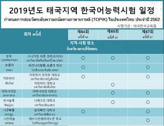 มาดูคำศัพท์ภาษาเกาหลีเตรียมสอบ TOPIK 2 หมวดสำคัญและตารางสอบ TOPIK 2019