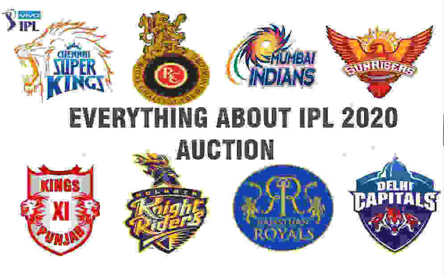 IPL 2020 Auction Players List with Price