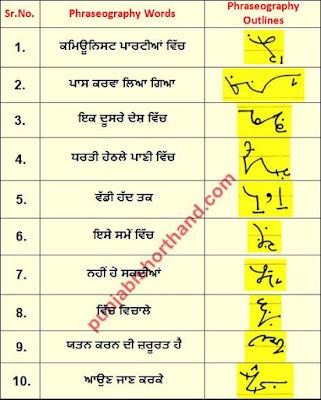 12-july-2020-punjabi-shorthand-phraseography