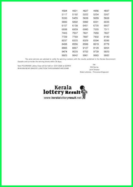 Kerala Lottery Result 05-01-2020 Pournami RN-425 (keralalotteryresult.net)--.jpg