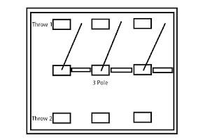 Mengenal istilah TPDT DPDT DPST SPDT SPST sebagai saklar kelistrikan