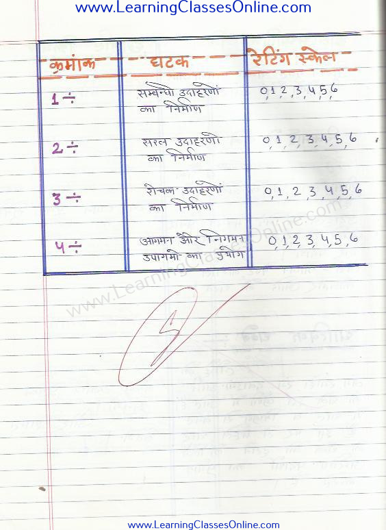 class 8 home science lesson plan in hindi