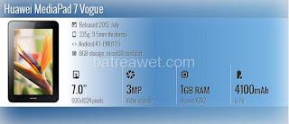 30. Huawei MediaPad 7 Vogue