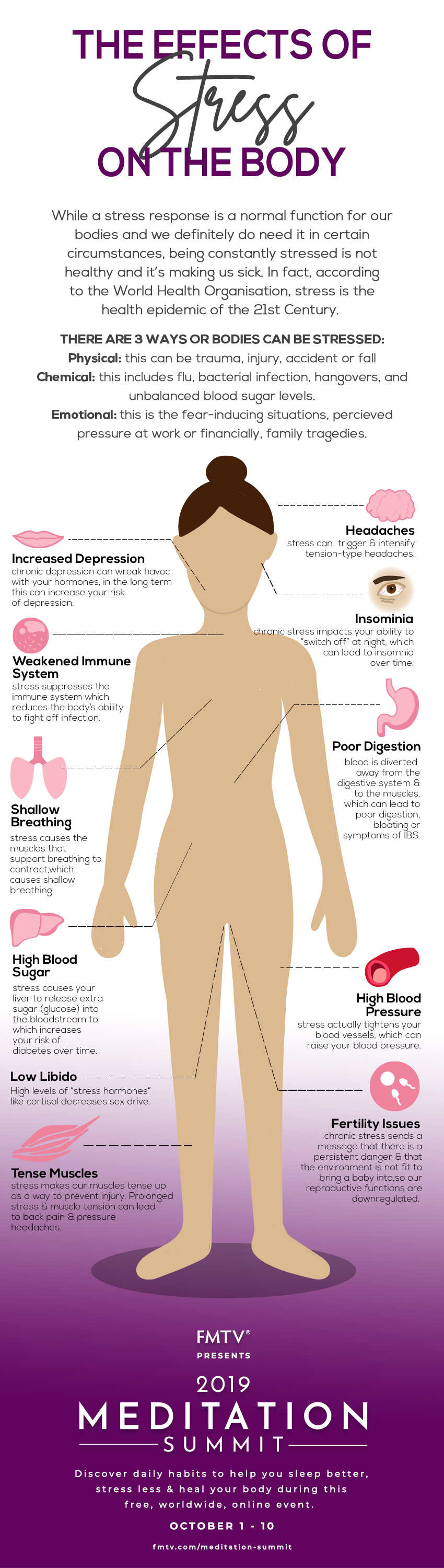 The Effects of Stress on the Body #infographic #Health #Stress #Body #Effects of Stress