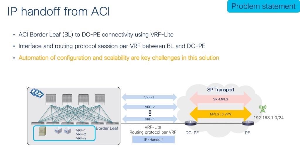 Cisco Prep, Cisco Tutorial and Material, Cisco Learning, Cisco Exam Prep, Cisco Learning