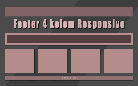 membuat widget footer 4 kolom