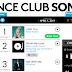 Bebe Rexha shenon #1 ne Billboard. Ja pozicionet e Stanaj, Era Istrefit dhe Dua Lipes.