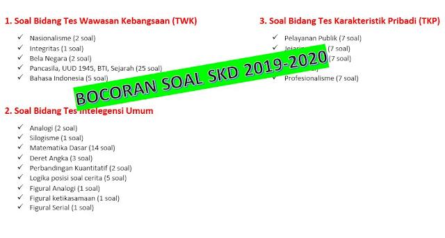 Bocoran Soal Skd Tiu Twk Dan Tkp Cpns 2019 2020