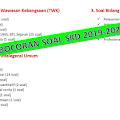 Bocoran Soal SKD (TIU, TWK dan TKP) CPNS 2019-2020