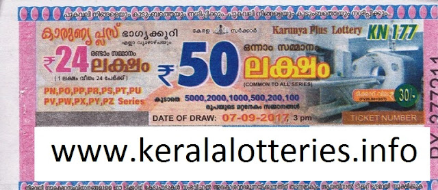 Kerala Lottery of Karunya Plus (KN-177)