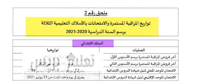 تواريخ إجراء المراقبة المستمرة والإمتحانات بالأسلاك التعليمية التلاثة برسم السنة الدراسية 2020-2021
