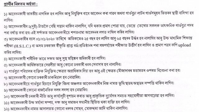 Assam Gaonburah Recruitment