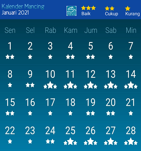 Prediksi Dua: Kalender Mancing Januari 2021 Dengan Fishing and Hunting Solunar Time