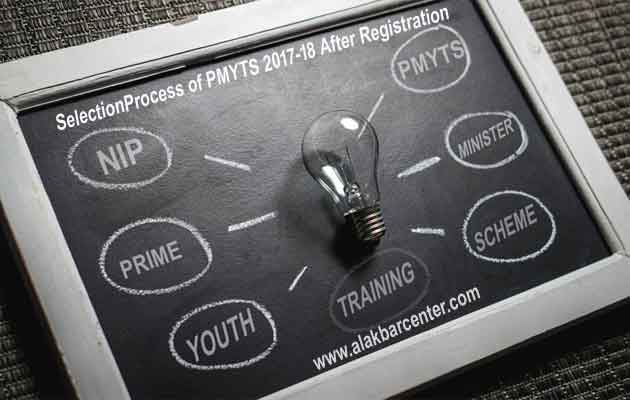 Selection Process of PMYTS 2017-18 After Registration