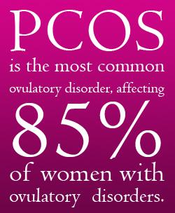 PSOS disorder