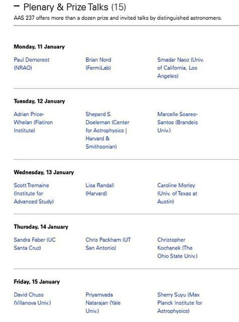 List of plenary speakers at AAS 237th meeting (Source: https://aas.org/meetings/aas237/program)