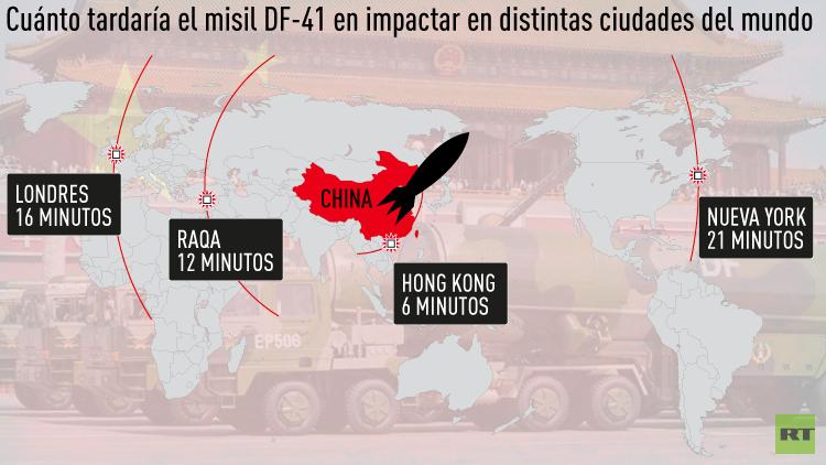 china-capacidad-nuclear-contra-estados-unidos