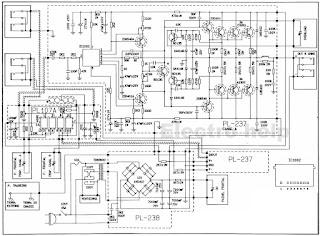 Schematic Diagrams: CICLOTRON DBL2000