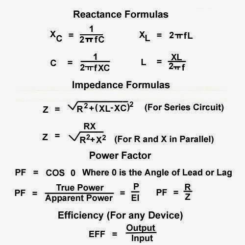 reactance formulas impedance formulas and power factor electrical engineering books. Black Bedroom Furniture Sets. Home Design Ideas