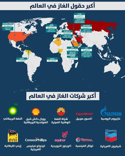صورة ,توضح, انتشار, أكبر ,حقول, الغاز, في العالم