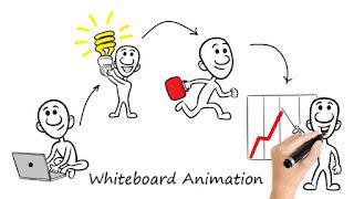 how-to-create-whiteboard-video