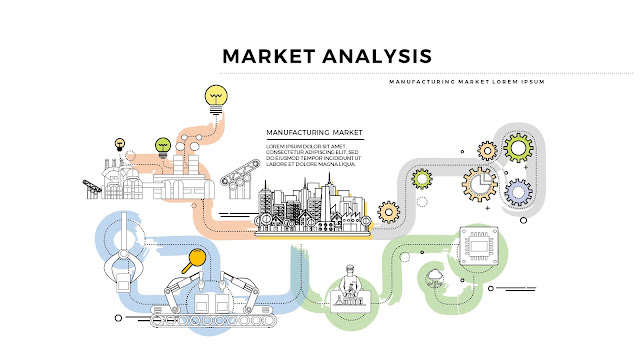 Infographic Manufacturing Market Analysis for Powerpoint Presentation