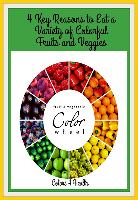 Eat More Color-rich Fruits ands Vegetables