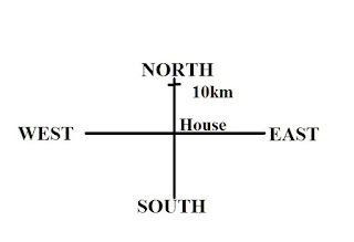 Direction Problem 1