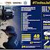 Frustra PESP circulación de más de 482 mil dosis de narcótico, armas de fuego, cartuchos y 49 presuntos delincuentes