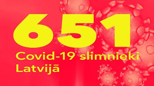 Koronavīrusa saslimušo skaits Latvijā 12.04.2020.