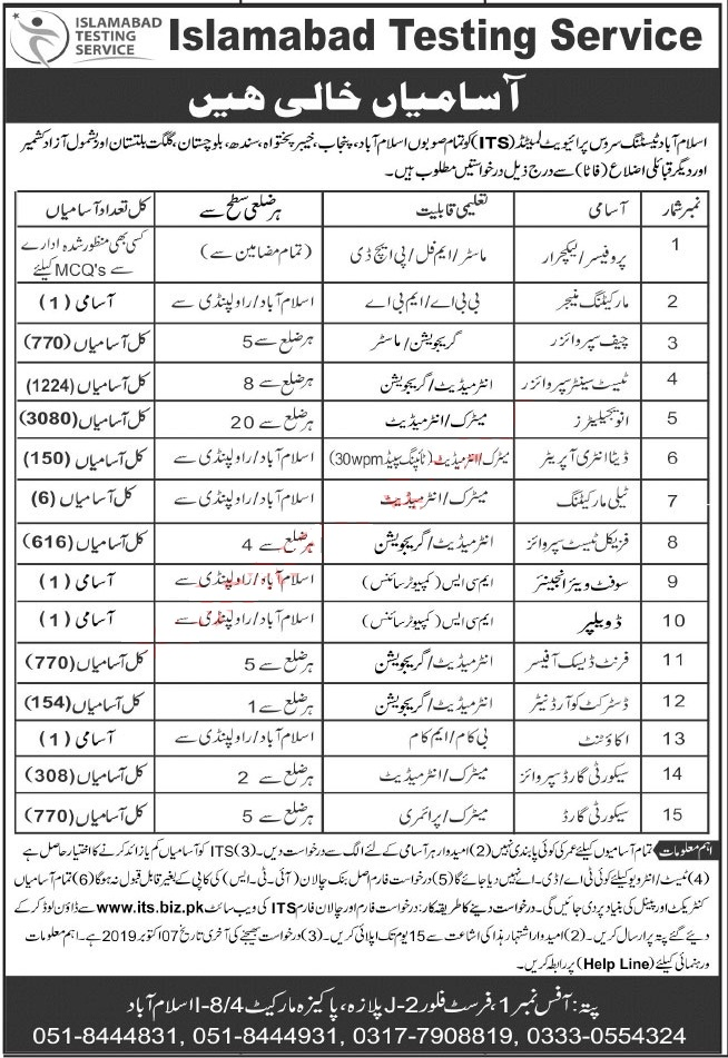 Islamabad Testing Service (ITS) Jobs September 2019 (Vacancies 7852) Overall Pakistan can Apply