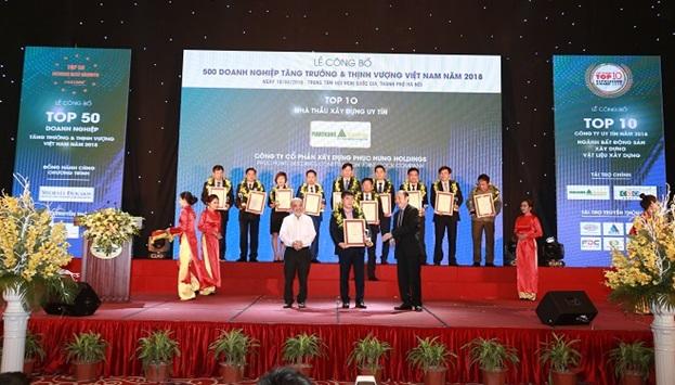 Nhà thầu Phục Hưng Holdings