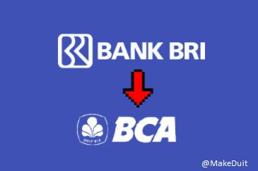Kode Transfer BRI Ke BCA Transaksi via ATM