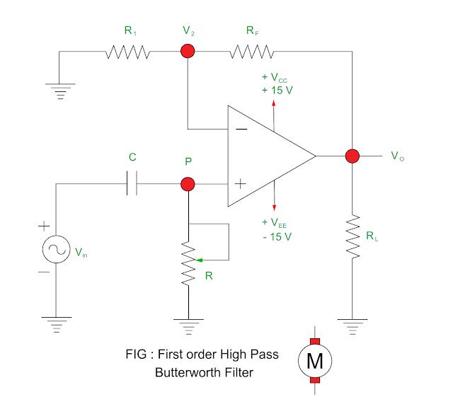 first-orde-rhigh-pass-butterworth-filter.png