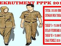Persoalan PPPK Sudah Clear, Pendaftaran Tetap Dilakukan Pada Bulan Februari 2019