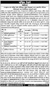 Jagjivan Ram Western Railway Hospital, Mumbai Central Recruitment for Various Posts 2021
