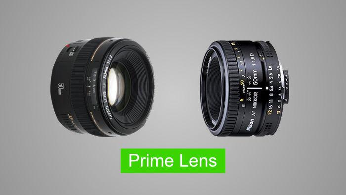 Types of Lens for DSLR Camera - Hindi