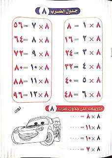 جدول الضرب 8