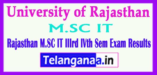 University of Rajasthan M.SC IT IIIrd & IVth Sem 2018 Exam Results