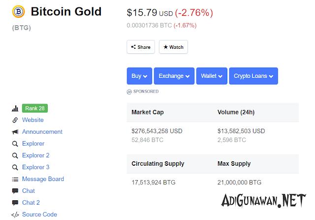 prediksi harga btg bitcoin gold 2020
