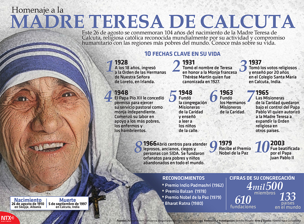 María Auxiliadora : Santa Madre Teresa de Calcuta
