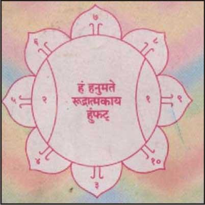 Hanuman Chalisa in Hindi- हनुमान चालीसा हिंदी में