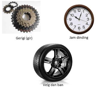 3 benda (atau bagian benda) yang memuat hubungan konsentris www.jawabanbukupaket.com
