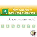 New Quarter equals New Google Classroom