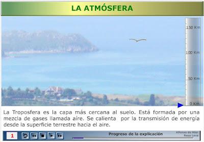http://recursostic.educacion.es/secundaria/edad/3esobiologia/3quincena1/imagenes1/atmosfera.swf