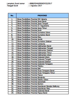 Kisi Kisi Usbn Dan Un Tahun Pelajaran 2017 2018 Portal Info Guru Dan Pendidikan Indonesia