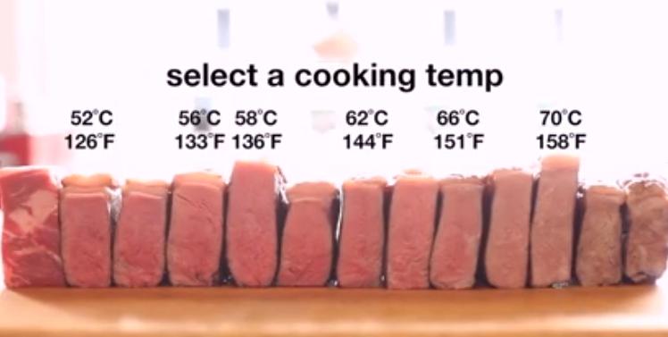 alchimie culinaire sauvage et naturel cuisson de la viande rouge sous vide visuel. Black Bedroom Furniture Sets. Home Design Ideas