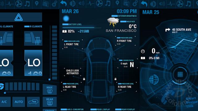 Sistema para carros  autônomos baseados em Linux