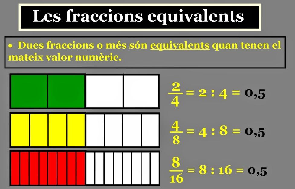 http://clic.xtec.cat/db/jclicApplet.jsp?project=http://clic.xtec.cat/projects/fraccio/jclic/fraccio.jclic.zip&lang=ca&title=Fraccions