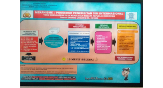 Registrasi, verifikasi sim internasional, pembuatan sim internasional